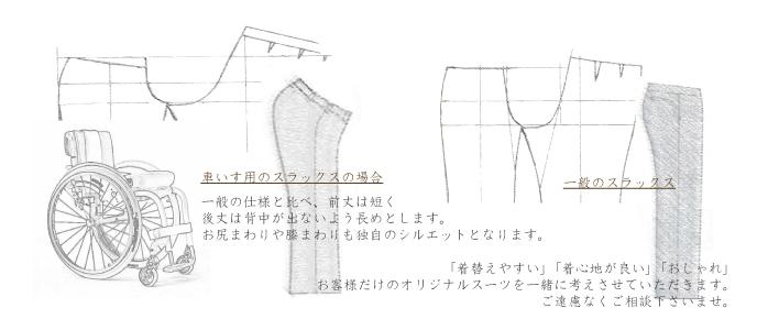 ud_pattern